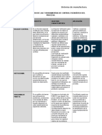 Cuadro Comparativo de Herramientas Industriales de Mejora