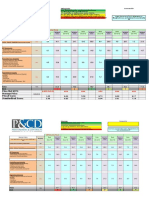 Evaluation - Price