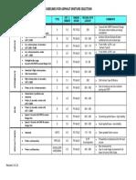 Guidelines Asphalt Mix Selection