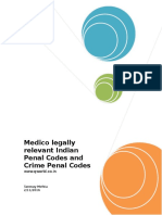 Medico Legally Relevant Indian Penal Codes and Crime Penal Codes