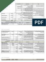 Summary Att 1 - Draft Homelessness Spending Plan (2) (1)