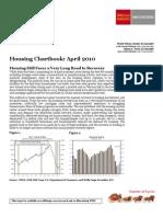 Housing Chart Book