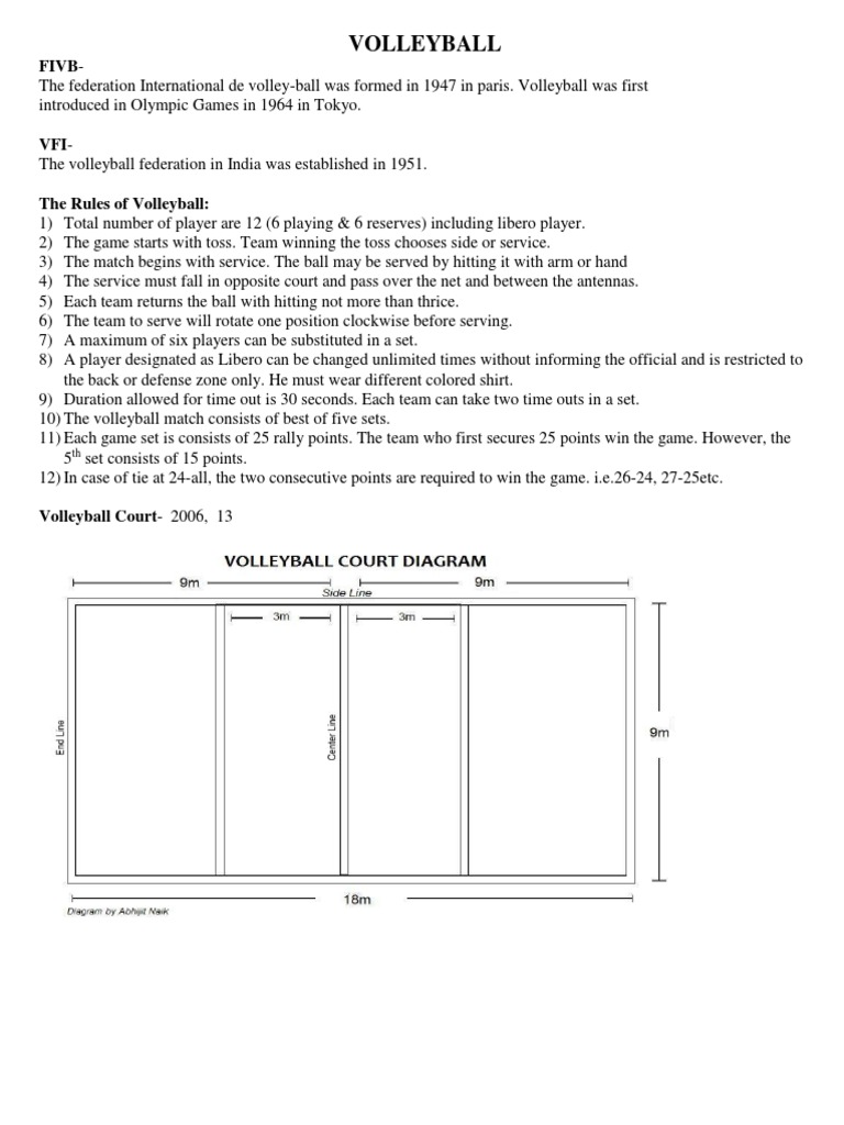 Icse physical education volleyball volleyball sports rules and icse physical education volleyball volleyball sports rules and regulations pooptronica