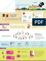 Stand by Mums Infografic