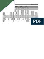 Relatório financeiro EBD