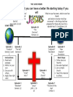 One Page Gospel Presentation