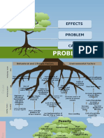 Trees FCM