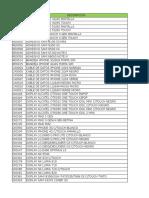 Lista de Liquidacion. Precios Muy Bajos
