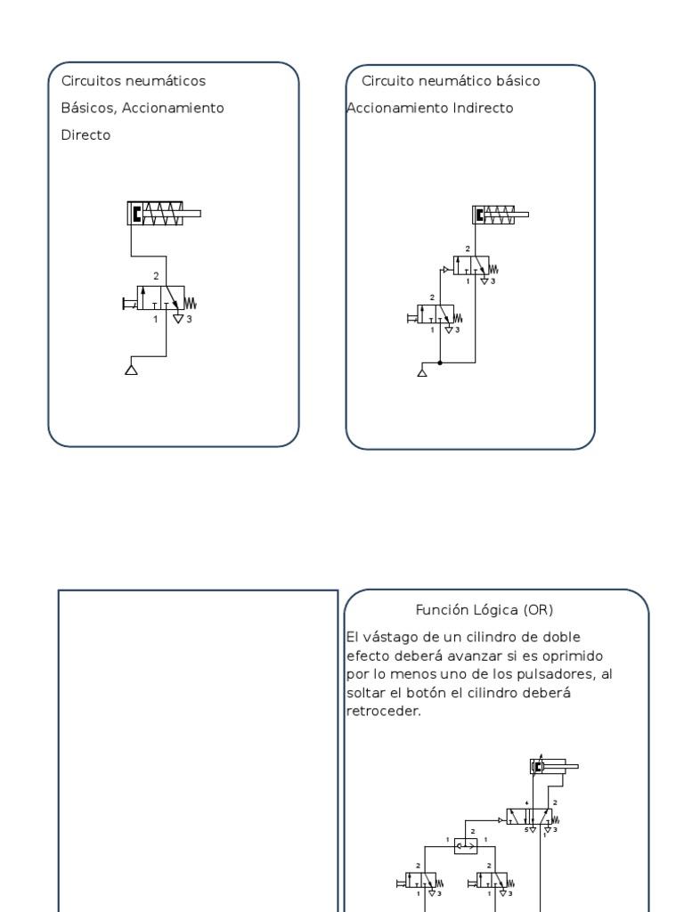 Circuito Neumatico Basico : Circuitos neumáticos