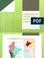 0c230754c Comparacion Entre San Isidro y Carabayllo