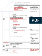 f5 Add Maths Annual Scheme(2008)