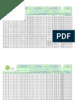 Plan Vigente Zafra 2015-2016