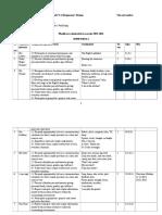 1.2.Planificare Calendaristica Engleza Clasa a II A