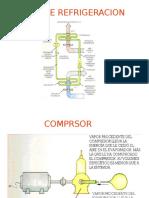 refrigeracionyaireacondicionado-091111213558-phpapp02