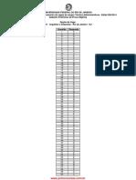 gabarito preliminar do concursos da UFRJ 2015 todos os cargos