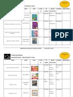 Fundo documental - Plano de Educação Sexual Pré-escolar e 1º ciclo - Conjunto itinerante  1
