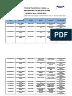 Informe de Resultados de Giras de 2015