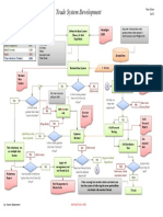 Flow Chart for Quant Strategies