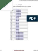 Gabarito Preliminar das provas do concurso da prefeitura de são borja 2015