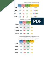 Tabelle Und Grafik Adjektivdeklination