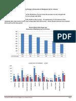 CMPD Stats