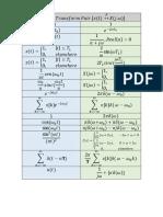 Formulario Señales Análogicas