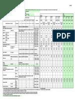 Toyota Maintanence Schedule