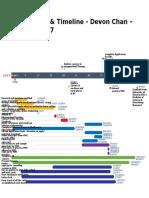actionplan and timeline- devon chan