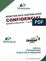 03 - Monitor - Pais 03 Percepciones Sobre La Oposicion (31 Enero 2016)