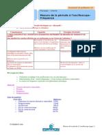 CPHY-317 Mesure D-une Periode a L-oscilloscope-frequence Professeur