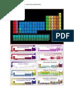 Tabel Periodik Dan Sifat Sifat Periodik2