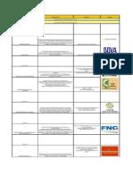Entidades de Financiacion en Colombia