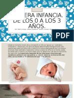 Primera Infancia de 0 a 3 AÑOS
