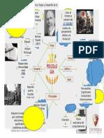 Origen y Desarrllo de La Psicología Social Mapa Mental