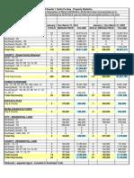 Santa Fe Association of Realtors sales figures April 14, 2010