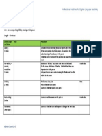 PPELT Wk 2 2.7 Identify the Aims Download CORRECT