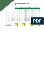 Progress Pak Pieter Per 28032015 Pelat Sl5pl9pl10pl11