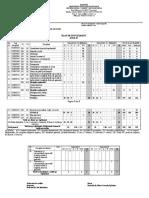 Plan CIG-Anul II Promotia 2013-2016