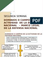 2. Dominios de La Defensa Nacional