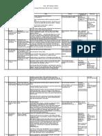9 Scheme of Work