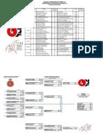 H - U21.Résultats