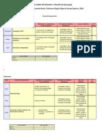 Plano de Curso Hf 2 Ano 2016. Professor Diego Felipe