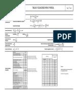 Tablas y Ecuaciones Para 3º Parcial - 2013