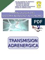 Farmacologia Del SNA. Segunda Parte. Dra. María De Freitas