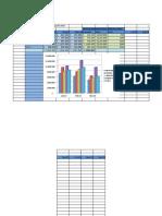 Practica 1 de Excel Geras