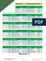 Emparejamientos y Resultados Torneo de Candidatos 2016