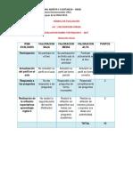 Rubrica_Integrada_de_Actividades_Ingles_0.pdf