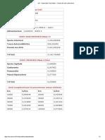 ACI - Calcolo Dei Costi Chilometrici