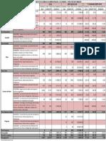 Importacion de principales productos cárnicos por origen (corrección)