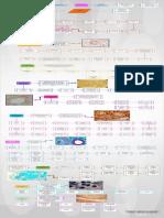 flujograma tinciones especiales